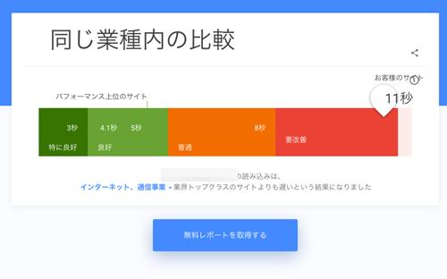 【最強のスピード診断ツール/2018年版】Google「Test my site」でユーザー離脱率チェック