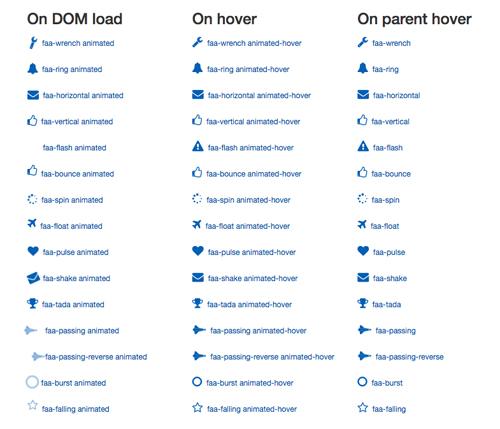 Font Awesomeのアイコン動作は3種類