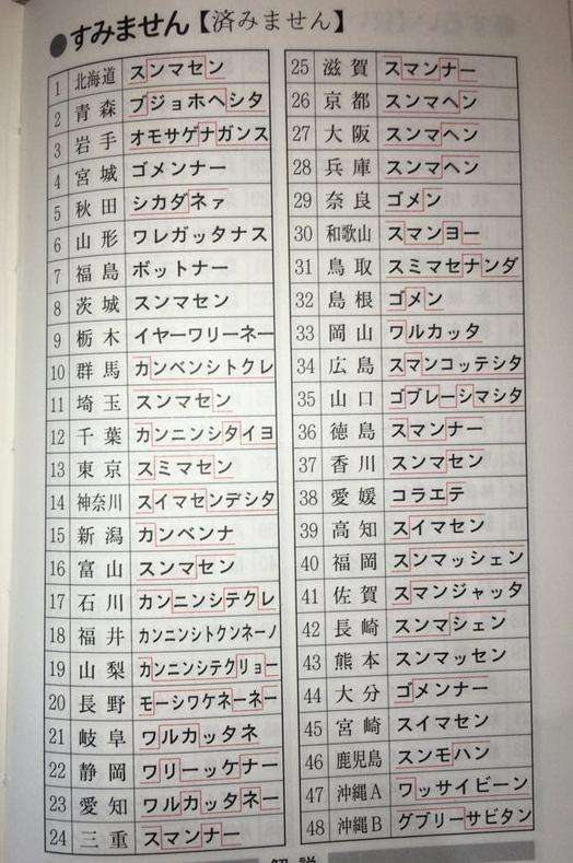 「すみません」に関する日本全国の方言