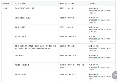 【ヤマト運輸(クロネコヤマト)の無料電話番号】ナビダイヤルで問い合わせるな!