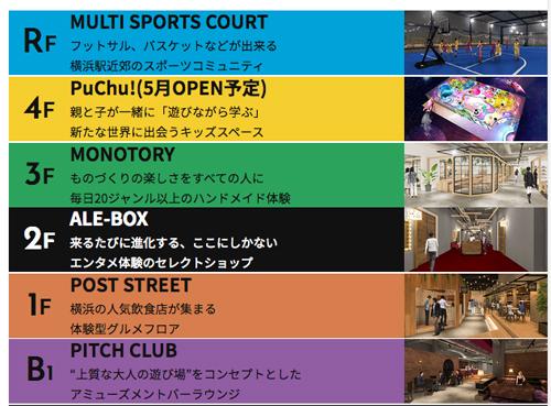 【うんこミュージアムが横浜に3月オープン】世界初のクソ施設が爆誕!