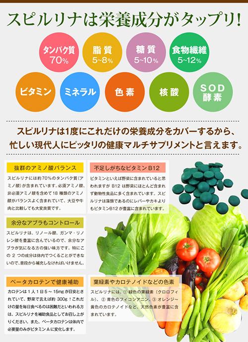スピリルナ普及会「スピリルナ100%」は理想的な栄養食品。高レベルの「アルカリ性食品」