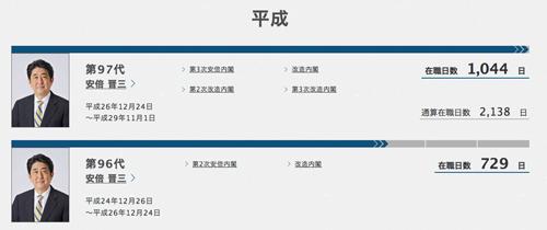 歴代内閣の紹介(首相官邸ホームページ)