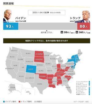 【米大統領選】ケビン・マッカロー氏の最終予測はどうなる?